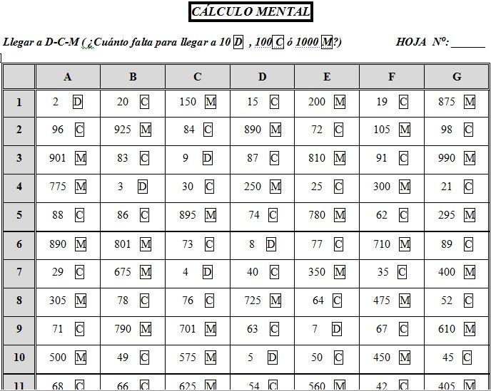 Números romanos Traducir números del sistema de numeración romano ...