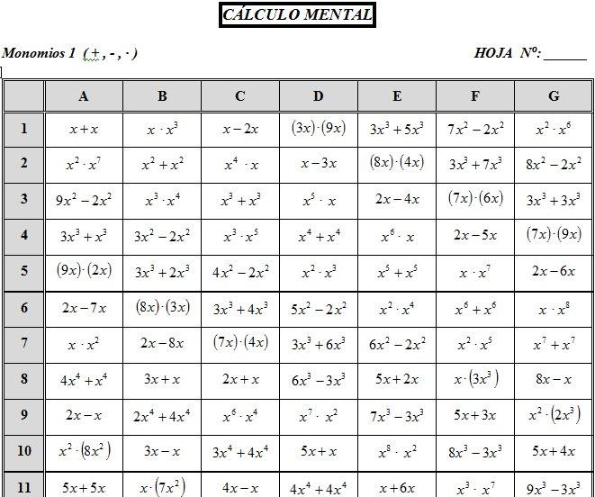 TABLAS DE CÁLCULO DEL BLOQUE V: ÁLGEBRA